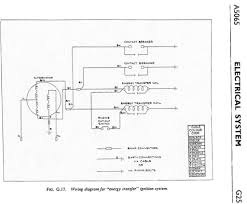 kill switch for 66 a65 britbike forum for reference this is the wiring diagram for the et coil ignition which uses the handlebar mounted cut out switch button