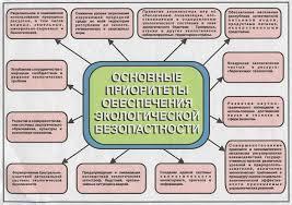 Отчет по преддипломной практике в зао тандер магнит Отчёт по практике по курсу Коммерция на примере ЗАО