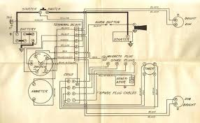 1928 ford truck wiring diagram wiring diagram library 1928 ford truck wiring diagram