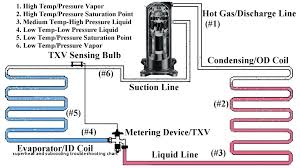 What Is Superheat And Subcooling Escuelavirtual Co