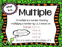 Multiples Of Numbers Chart Factors Multiples Prime Composite Numbers Anchor Charts