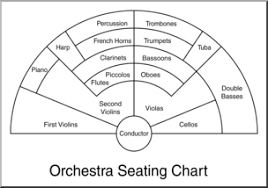 High Quality Seating Chart For Orchestra Firelands Symphony