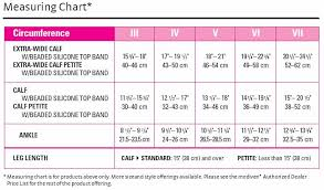 Calf Measurement Chart Medi Plus 30 40 Mmhg Closed Toe Calf High Compression