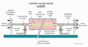 laser diode wiring diagram wirdig schematic diagram of laser wiring diagram schematic online