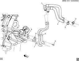 similiar water pump diagram 2003 buick rendezvous cx keywords 2003 buick rendezvous heater hose diagram 2003 wiring diagram and