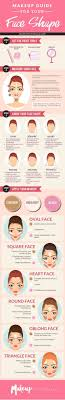 determine your face shape to help you contour highlight awesomeness