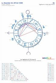 Natal Chart Software Pin By James On Astrology Free Chart Astrology Software