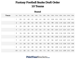 6 Easy Brees Y Tips To Nail Your First Fantasy Draft