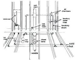 bathroom plumbing venting diagram pipe vent plumbing in new home construction septic lines tub drain vent