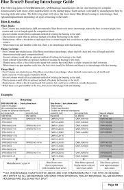 Ball Bearing Interchange Chart Blue Brute Bearing Interchange Guide Pdf Free Download