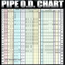 Pipe Dimension Chart Aluminum Pipe Sizes Schedule 40 Leaseholdsolicitor Co