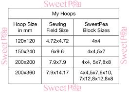 Understanding Hoop Sizes Machine Embroidery Sweet Pea