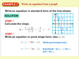 students will be able to write a linear equation in standard form