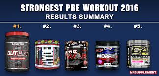 the ultimate strongest pre workout supplements guide 2018 671 322
