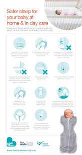 A Guide To Safer Sleep For Your Baby Love To Dream Au