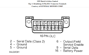 1995 buick lesabre v stall the ign module tested and was told it graphic