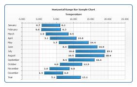 Bar Chart Range Range Bar Column Cylinder Chart Anychart Flash Chart
