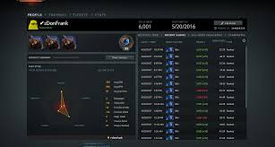 general discussion im done with this game dotabuff dota 2 stats