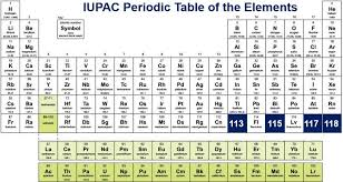 Periodic Table gets four new chemical elements - Market Business News