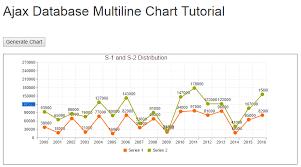 Ajax Line Chart Control In Asp Net Asp Net Ajaxtoolkit Linechart Drawing Series Stack Overflow