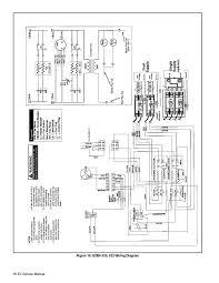 wiring diagram york gas furnace i have complete wiring diagrams \u2022 york furnace thermostat wiring diagram miller legend wiring diagram valid wiring diagram for a gas furnace rh ipphil com york furnace