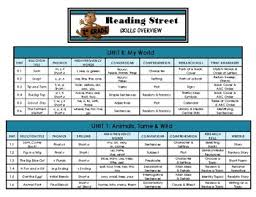 Reading Street Grade 1 Overview Chart Of Skills