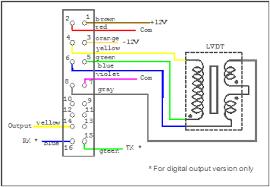 lvdt digital signal conditioner el series singer instruments el 35b