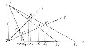 history of algebra essay algebra origin definition