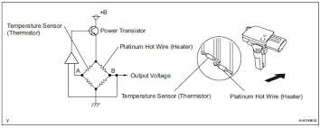Toyota Rav4 Service Manual Mass Or Volume Air Flow Circuit