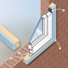 Vorwandmontagesystem Zum Einbau Von Fenstern In Der Dämmebene