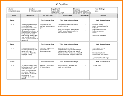 30 60 90 Day Action Plan Template Excel Sales Example Interview