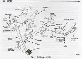 jeep cj7 engine wiring diagram wirdig 300 transfer case diagram wiring diagram schematic