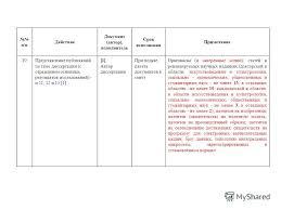 Презентация на тему О действиях и подготовке документов в  4 п п