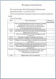 Методические указания по написанию курсовой работы экономика  Методички для написания диплома курсовой работы Методические указания