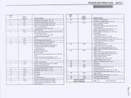 bmw e60 5d fuse box bmw wiring diagram gallery 2006 bmw 530i fuse box diagram at E60 Fuse Box Location