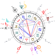 Astrology And Natal Chart Of Bono U2 Born On 1960 05 10