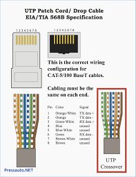 cat5 wiring diagram b connect wire to cat6 pinout for kwikpik me cat5e wiring diagram at Cat5 Wiring Diagram