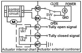 inch dn way brass v wire control electric motorized ball cr5 01 wiring diagram feedback signal