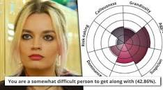 Image result for difficult person test