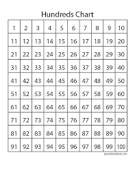 Large 100 Chart Printable Bedowntowndaytona Com