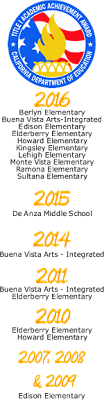 achievement awards for elementary students awards title i academic achievement award