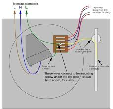 modifying an idler turntable lenco earthing main