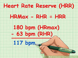 Ideal Heart Rate To Burn Fat Chart 2 Simple Ways To Calculate Your Target Heart Rate Wikihow