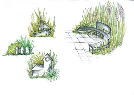 Design concepts Design Inspire Explore