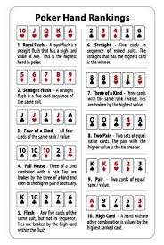 Poker Winning Order Chart Poker Card Poker Hand Rankings From F G Bradleys