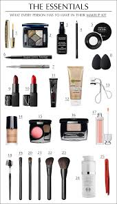 the essentials what every person has to have in their makeup kit makeup kit must haves get the links on line mag