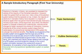 examples of writing introductory paragraph introductions the writing center