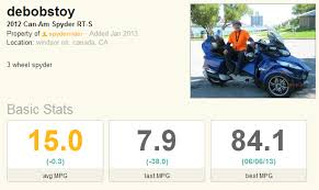 Motorcycle Mileage Chart Spyder Motorcycle Gas Mileage 1stmotorxstyle Org