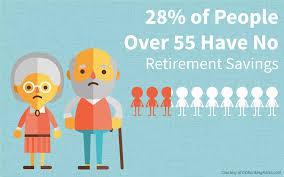 Image result for 401k retirement planning pension