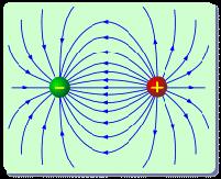 Электромагнитное поле и его влияние на здоровье человека Физические причины существования электромагнитного поля связаны с тем что изменяющееся во времени электрическое поле Е порождает магнитное